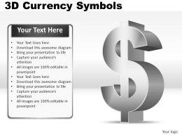 3d Currency Symbols Powerpoint Presentation Slides