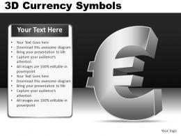 3D Currency Symbols Powerpoint Presentation Slides DB