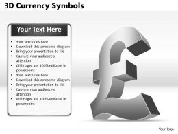 3D Currency Symbols PPT 3