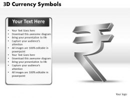 3D Currency Symbols PPT 5