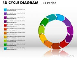 3D Cycle Diagram circular PPT 1