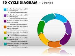 3D Cycle Diagram circularPPT 1