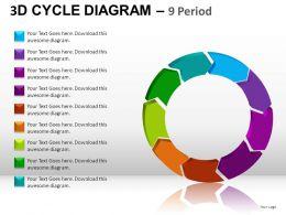 3D Cycle Diagram Powerpoint Presentation Slides