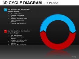 3D Cycle Diagram Powerpoint Presentation Slides DB