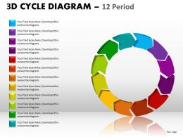 3D Cycle Diagram PPT 1