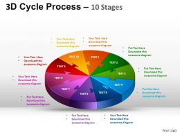 3D Cycle Process Flow Chart 10 Stages Style 1 ppt Templates 0412