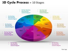 3D Cycle Process Flow Chart 10 Stages Style 2 7