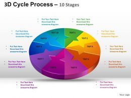3D Cycle Process Flow Chart 10 Stages Style 2 ppt Templates 0412