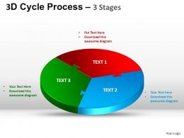 3D Cycle Process Flow Chart 3 Stages Style 1 ppt Templates 0412