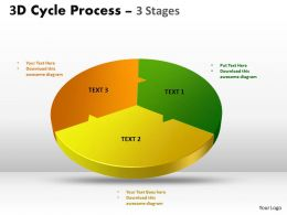 3D Cycle Process Flow Chart 3 Stages Style 2