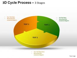 3D Cycle Process Flow Chart 3 Stages Style 2 ppt Templates 0412