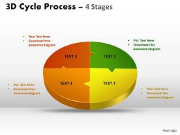 3D Cycle Process Flow Chart 4 Stages Style 2