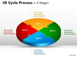 3D Cycle Process Flow Chart 4 Stages Style templates 3