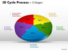 3D Cycle Process Flow Chart 5 Stages Style 2