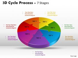 3D Cycle Process Flow Chart 7 Stages Style 2