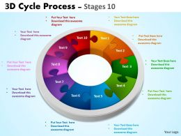 3D Cycle Process Flowchart Stages 10 Style 5
