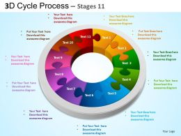 3D Cycle Process Flowchart Stages 11 Style 3 ppt Templates 0412