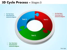 3D Cycle Process Flowchart Stages 3 Style 3