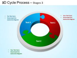 3D Cycle Process Flowchart Stages 3 Style 3 ppt Templates 0412
