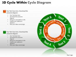 3D Cycle Within Cycle Diagram circulaar PPT 2
