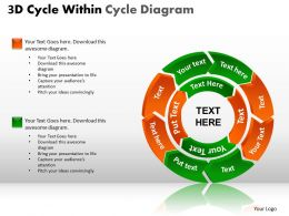 3D Cycle Within Cycle Diagram circular PPT 1
