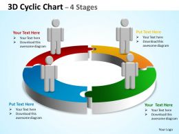 3D Cyclic Chart 4 Stages