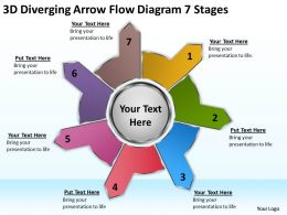 3d diverging arrow flow diagram 7 stages Arrows Process Software PowerPoint Slides