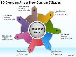 3d diverging arrow flow diagram 7 stages Arrows Process Software PowerPoint Slides