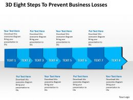 3D Eight Steps To Prevent Business Losses 6