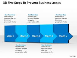 3D Five Steps To Prevent Business Losses 7