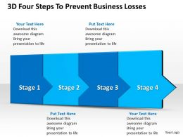 3D Four Steps To Prevent Business Losses 6