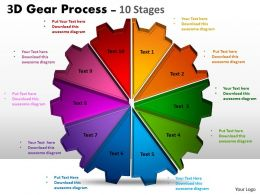 3D Gear Process 10 Stages 1
