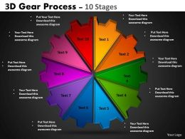 3D Gear Process 10 Stages