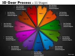 3D Gear Process 11 Stages