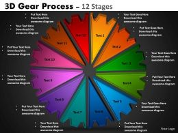 3D Gear Process 12 Stages