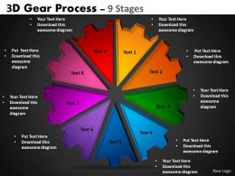 3D Gear Process 9 Stages