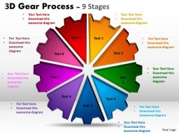 3D Gear Process 9 Stages Style 1