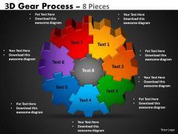 3D Gear Process