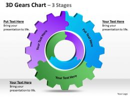 3D Gears Chart 3 Stages 3