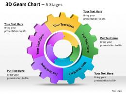 3D Gears Chart 5 Stages 1