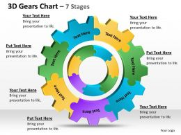 3D Gears Chart 7 Stages 1