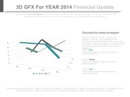 3d Gfx For Year 2014 Financial Updates Powerpoint Slides