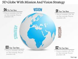 3D Globe With Business Mission And Vision Strategy Ppt Presentation Slides