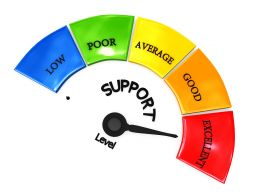 3D Graphic Text Of Support On Meter Stock Photo