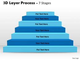 3D Layer Diagram For Business Process