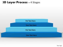 3D Layer Process For Marketing