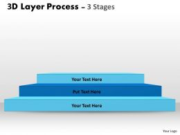 3D Layer Process With 3 Stages 8