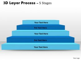 3D Layer Process With 5 stages