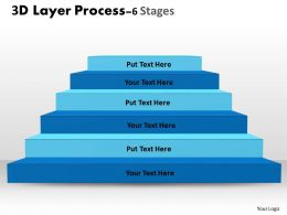 3D Layer Process With 6 Stages