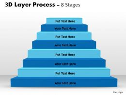 3D Layer Process With 8 Stages